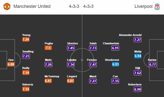 Soi kèo cá cược miễn phí ngày 10/03 Man United vs ...