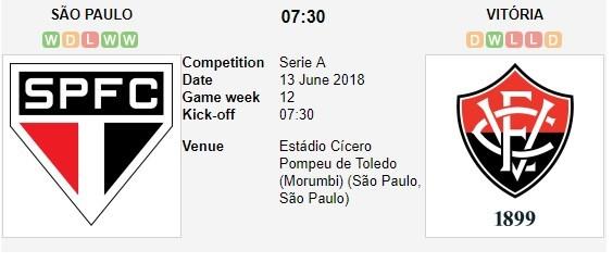 nhan-dinh-sao-paulo-vs-vitoria-salvador-07h30-ngay-13-06-di-vao-cua-tu