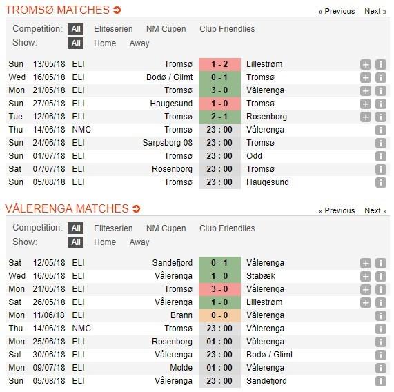 nhan-dinh-tromso-vs-valerenga-23h00-ngay-14-06-khac-tinh-4