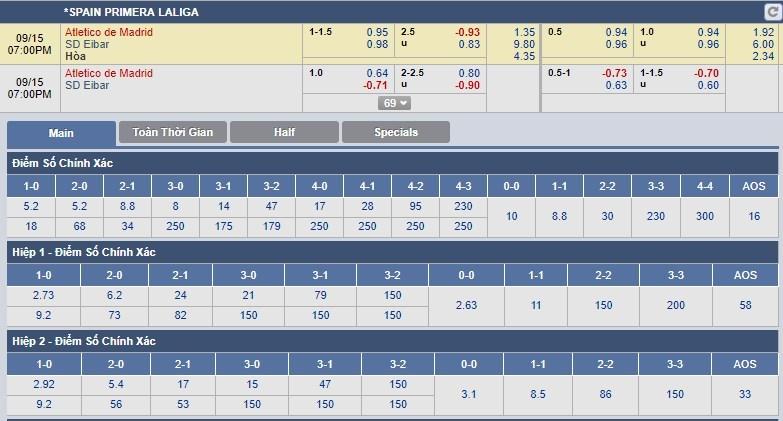 nhan-dinh-atletico-madrid-vs-eibar-18h00-ngay-15-09-khach-khong-co-cua-3