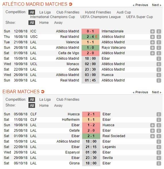 nhan-dinh-atletico-madrid-vs-eibar-18h00-ngay-15-09-khach-khong-co-cua-5