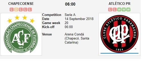 nhan-dinh-chapecoense-vs-atletico-paranaense-06h00-ngay-14-09-khung-hoang-chua-dut