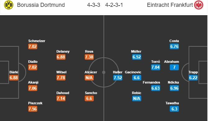 nhan-dinh-dortmund-vs-eintracht-frankfurt-01h30-ngay-15-09-duy-tri-thoi-quen-4