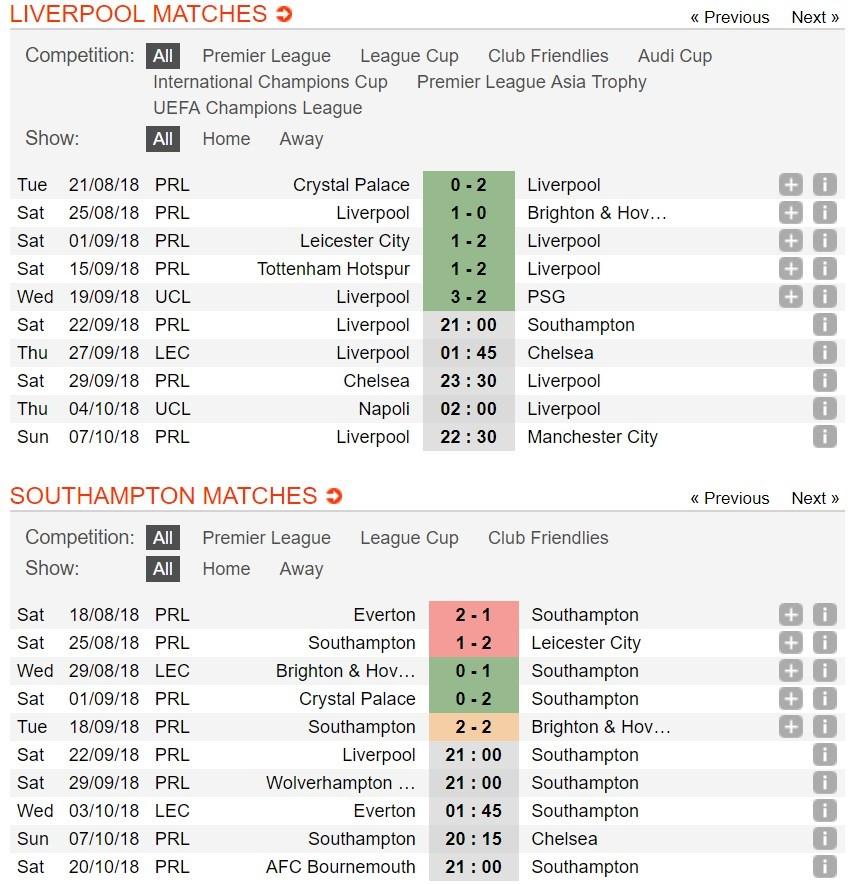 liverpool vs southampton - photo #31