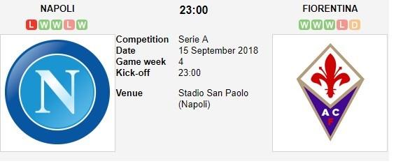 nhan-dinh-napoli-vs-fiorentina-23h00-ngay-15-09-tim-lai-ban-nga-0