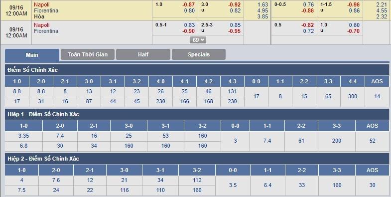 nhan-dinh-napoli-vs-fiorentina-23h00-ngay-15-09-tim-lai-ban-nga-3
