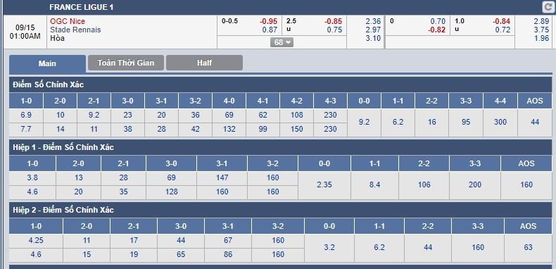 nhan-dinh-nice-vs-stade-rennes-00h00-ngay-15-09-ke-ngang-duong-uong-buong-3
