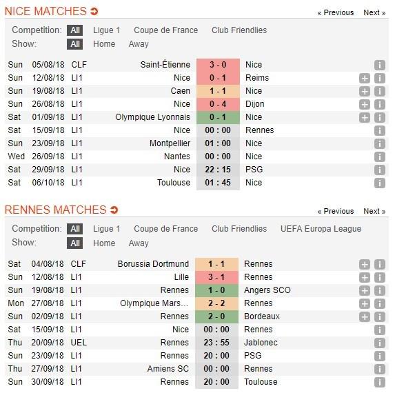 nhan-dinh-nice-vs-stade-rennes-00h00-ngay-15-09-ke-ngang-duong-uong-buong-4