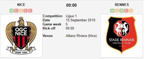 nhan-dinh-nice-vs-stade-rennes-00h00-ngay-15-09-ke-ngang-duong-uong-buong