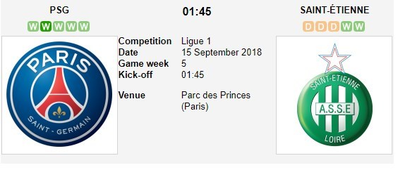 nhan-dinh-psg-vs-saint-etienne-01h45-ngay-15-09-lay-da-truoc-dai-chien