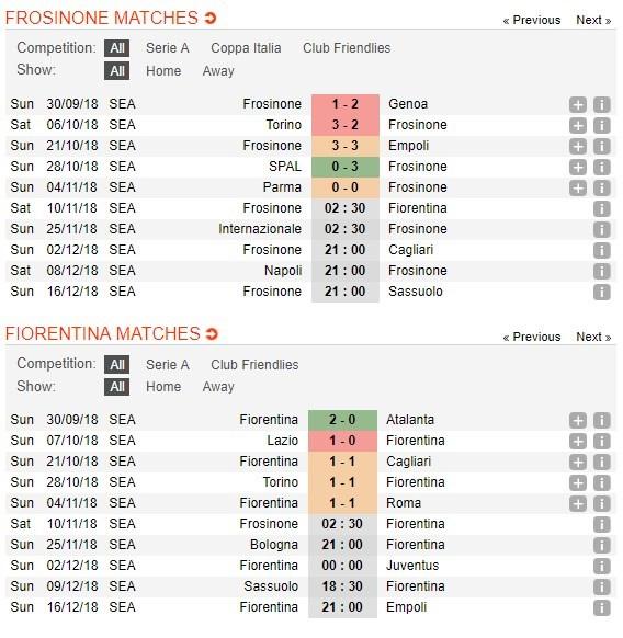 nhan-dinh-frosinone-vs-fiorentina-02h30-ngay-10-11-co-hoi-vung-len-4