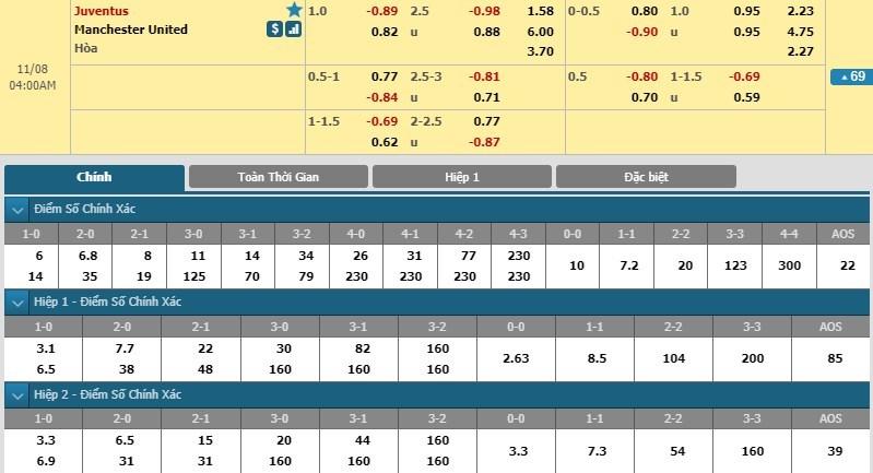 nhan-dinh-juventus-vs-manchester-united-03h00-ngay-08-11-tim-lai-thanh-danh-3