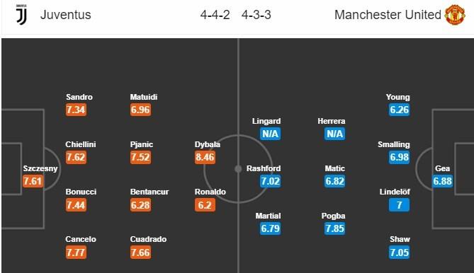 nhan-dinh-juventus-vs-manchester-united-03h00-ngay-08-11-tim-lai-thanh-danh-4