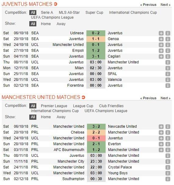 nhan-dinh-juventus-vs-manchester-united-03h00-ngay-08-11-tim-lai-thanh-danh-5