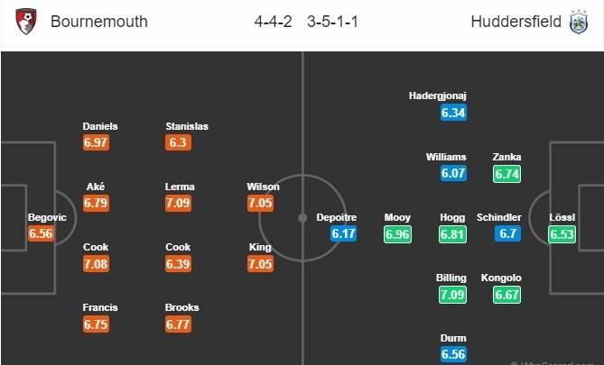 soi-keo-ca-cuoc-mien-phi-ngay-05-12-bournemouth-vs-huddersfield-phat-huy-so-truong-4