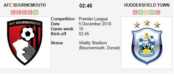 soi-keo-ca-cuoc-mien-phi-ngay-05-12-bournemouth-vs-huddersfield-phat-huy-so-truong