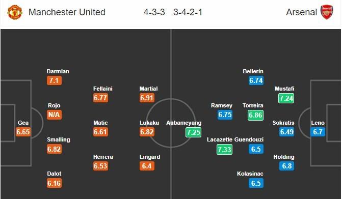 soi-keo-ca-cuoc-mien-phi-ngay-06-12-manchester-united-vs-arsenal-danh-chiem-can-cu-dia-4