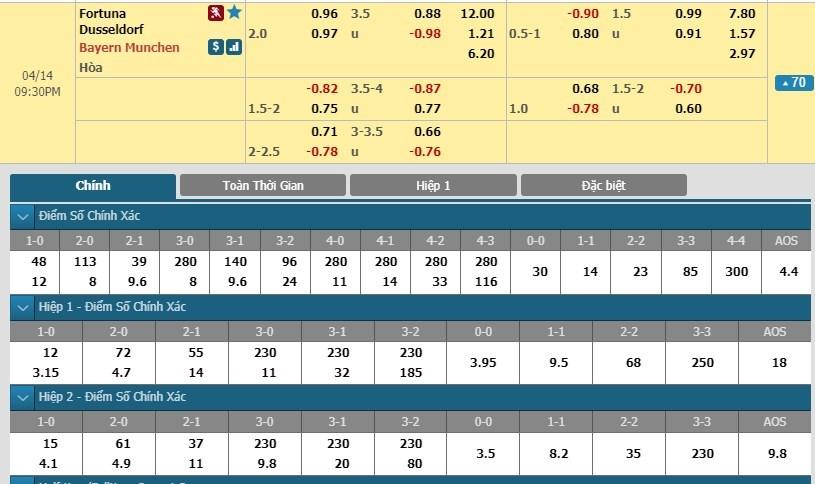 soi-keo-ca-cuoc-mien-phi-ngay-14-04-fortuna-düsseldorf-vs-bayern-munich-ban-linh-ke-thong-tri-3