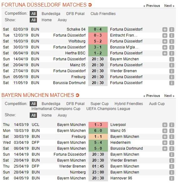 soi-keo-ca-cuoc-mien-phi-ngay-14-04-fortuna-düsseldorf-vs-bayern-munich-ban-linh-ke-thong-tri-4