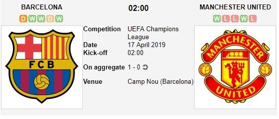 soi-keo-ca-cuoc-mien-phi-ngay-17-04-barcelona-vs-manchester-united-kho-co-phep-mau