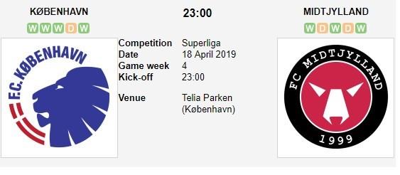soi-keo-ca-cuoc-mien-phi-ngay-18-04-fc-copenhagen-vs-fc-midtjylland-tien-mot-buoc-dai