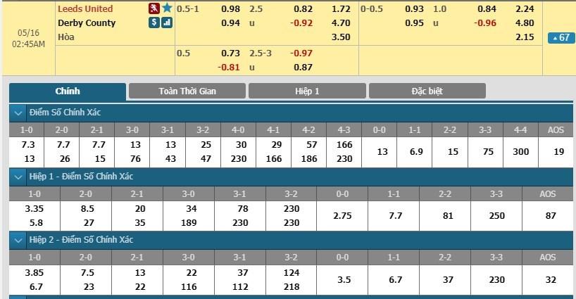 soi-keo-ca-cuoc-mien-phi-ngay-16-05-leeds-united-vs-derby-county-bai-toan-kho-giai-3