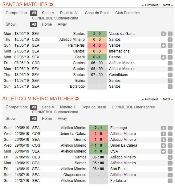 soi-keo-ca-cuoc-mien-phi-ngay-07-06-santos-vs-atletico-mg-ra-don-quyet-dinh-4