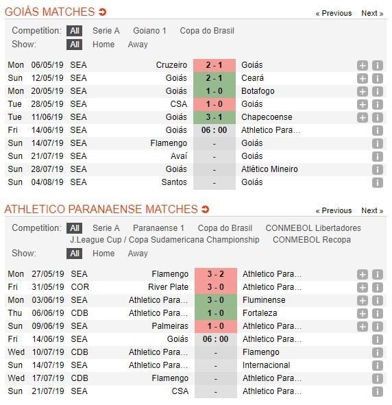 soi-keo-ca-cuoc-mien-phi-ngay-14-06-goias-vs-atletico-pr-chuyen-di-giong-bao-4-0